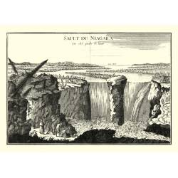 Cascate del Niagara 1755